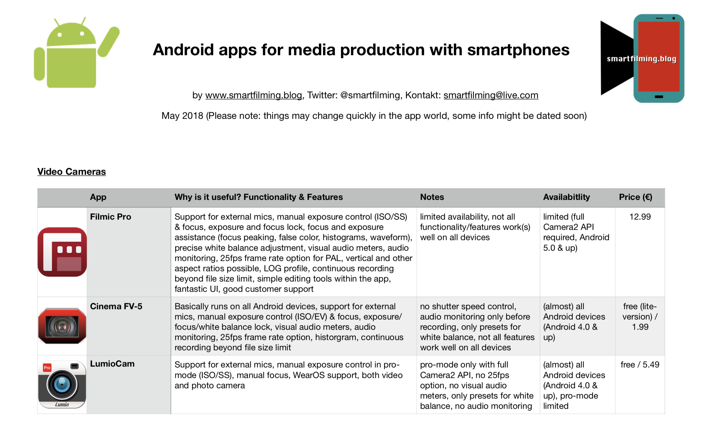 15 A selection of Android apps for media production – smartfilming